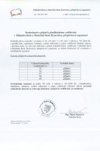 Seznam přijatých uchazečů MŠ
