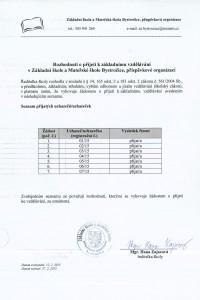 Výsledky zápisu do ZŠ