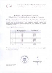 Seznam přijatých dětí do 1. ročníku ZŠ Bystročice pro školní rok 2018 - 2019